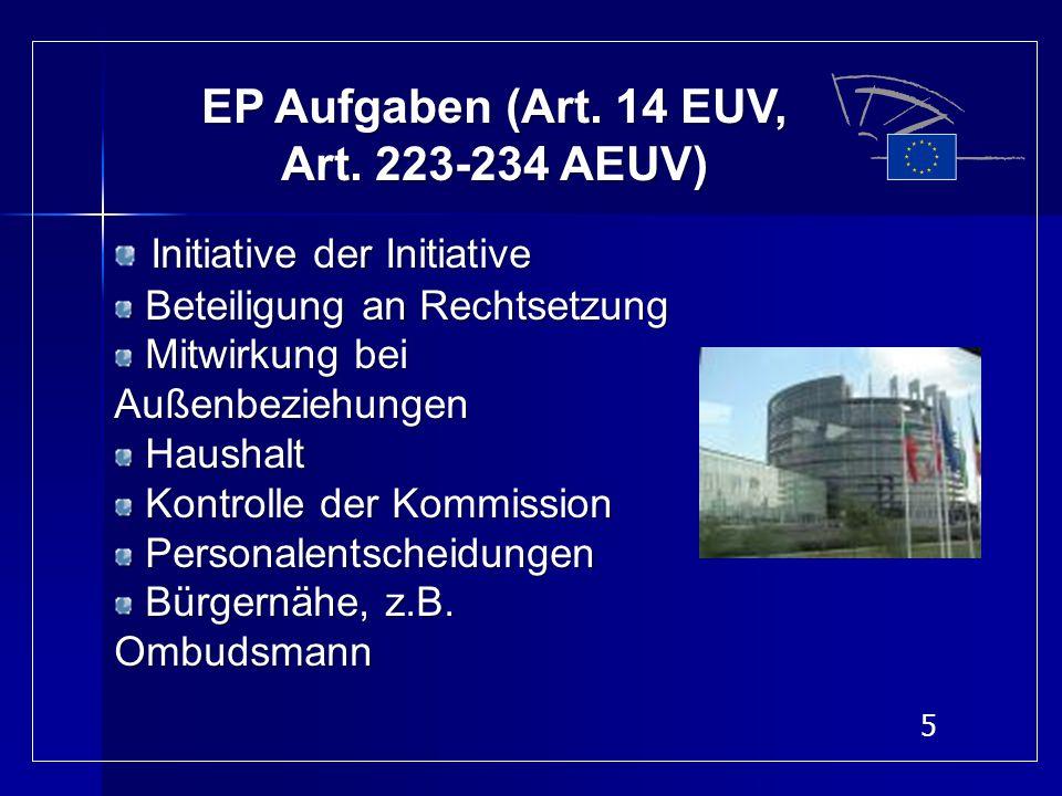 EP Aufgaben (Art. 14 EUV, Art. 223-234 AEUV)
