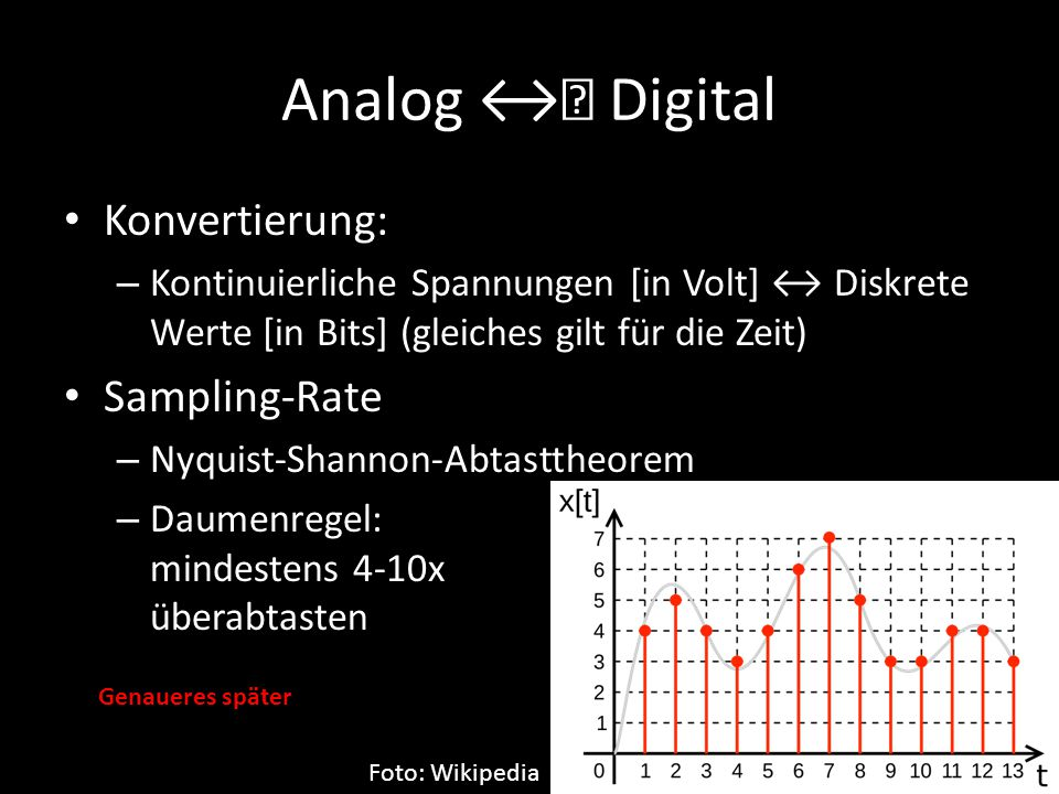 Analog ↔︎ Digital Konvertierung: Sampling-Rate
