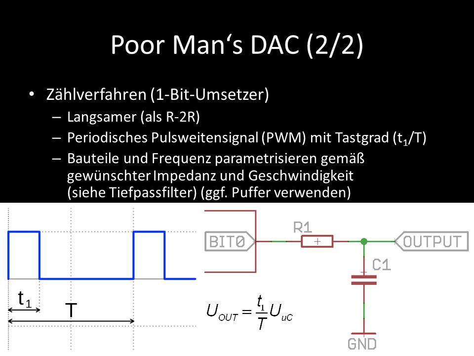 Poor Man's DAC (2/2) Zählverfahren (1-Bit-Umsetzer)