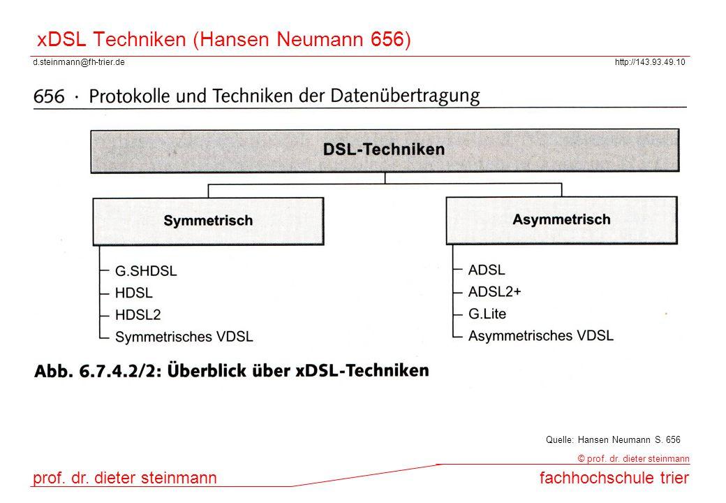xDSL Techniken (Hansen Neumann 656)