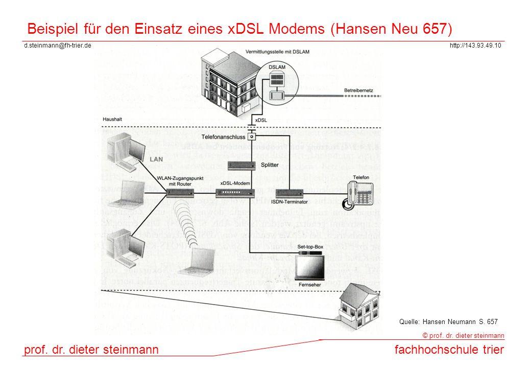 Beispiel für den Einsatz eines xDSL Modems (Hansen Neu 657)