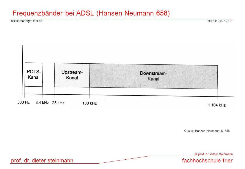 Frequenzbänder bei ADSL (Hansen Neumann 658)