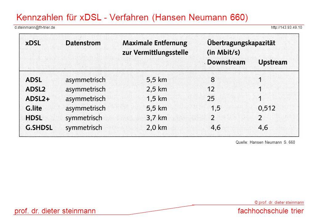 Kennzahlen für xDSL - Verfahren (Hansen Neumann 660)