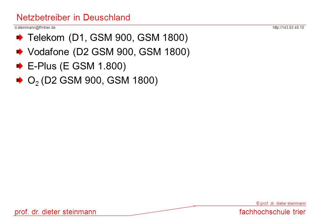 Netzbetreiber in Deuschland