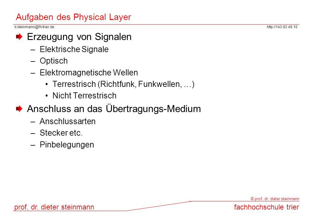 Aufgaben des Physical Layer