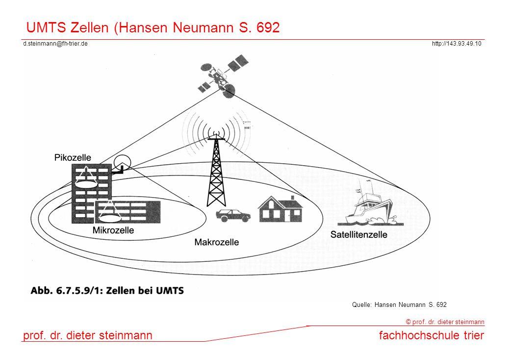 UMTS Zellen (Hansen Neumann S. 692