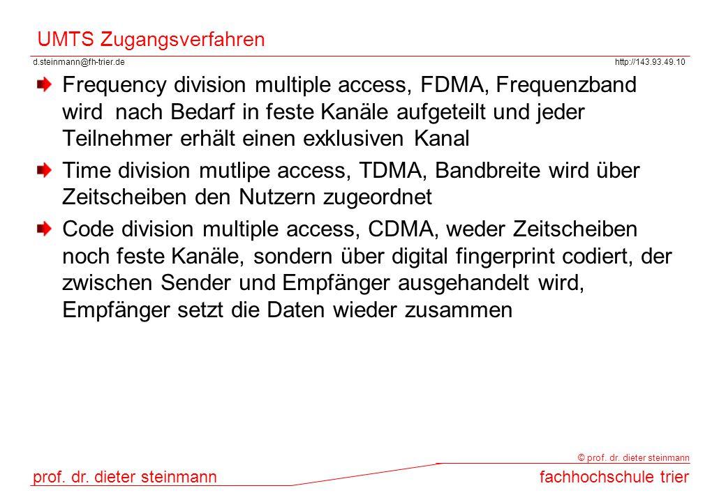 UMTS Zugangsverfahren