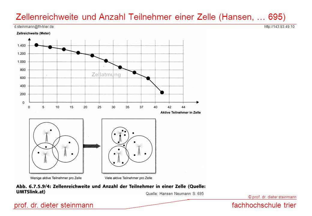 Zellenreichweite und Anzahl Teilnehmer einer Zelle (Hansen, … 695)