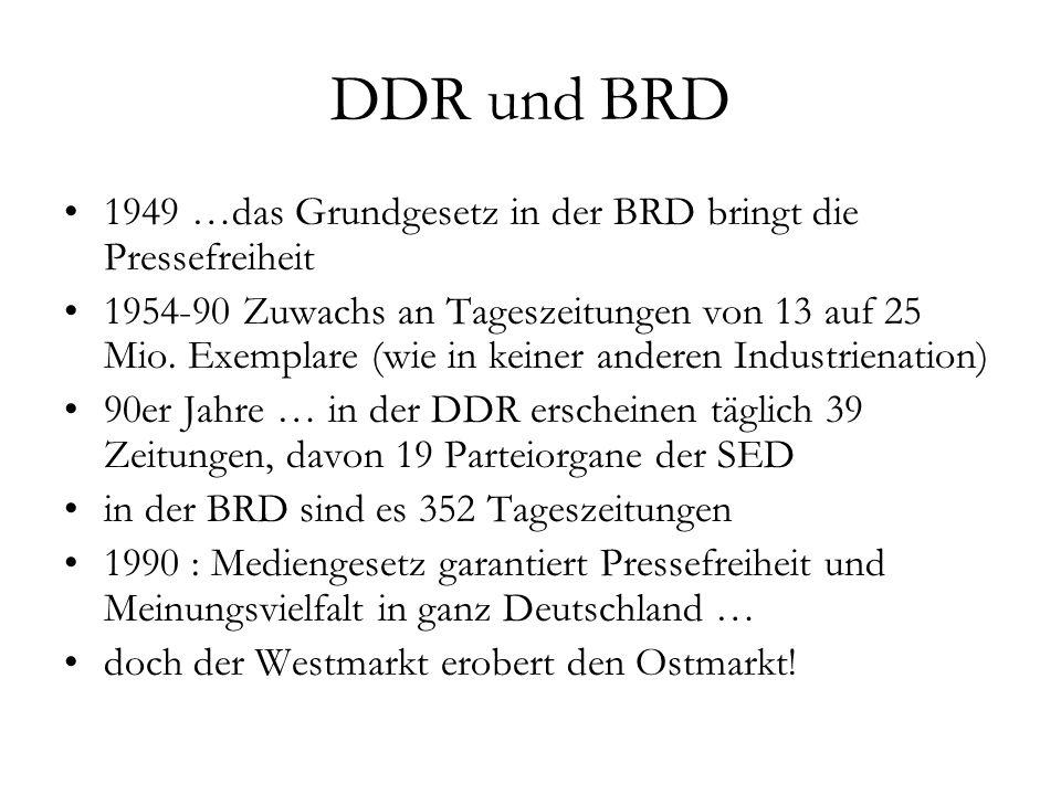 DDR und BRD 1949 …das Grundgesetz in der BRD bringt die Pressefreiheit