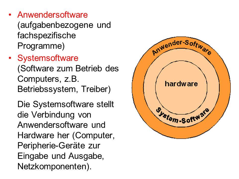 Anwendersoftware (aufgabenbezogene und fachspezifische Programme)