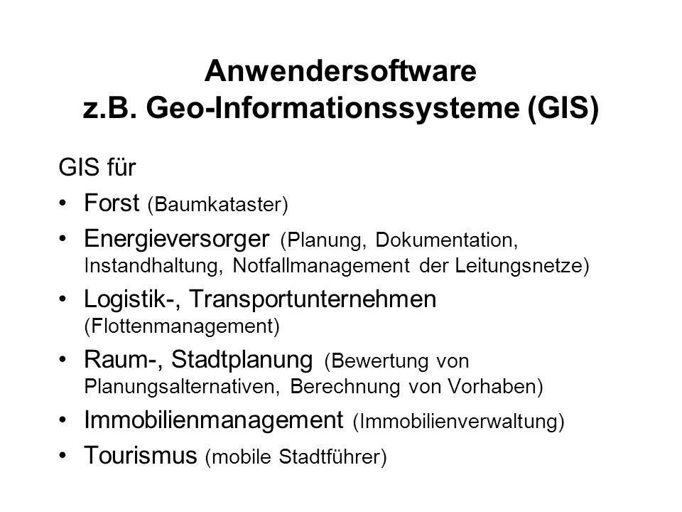 Anwendersoftware z.B. Geo-Informationssysteme (GIS)