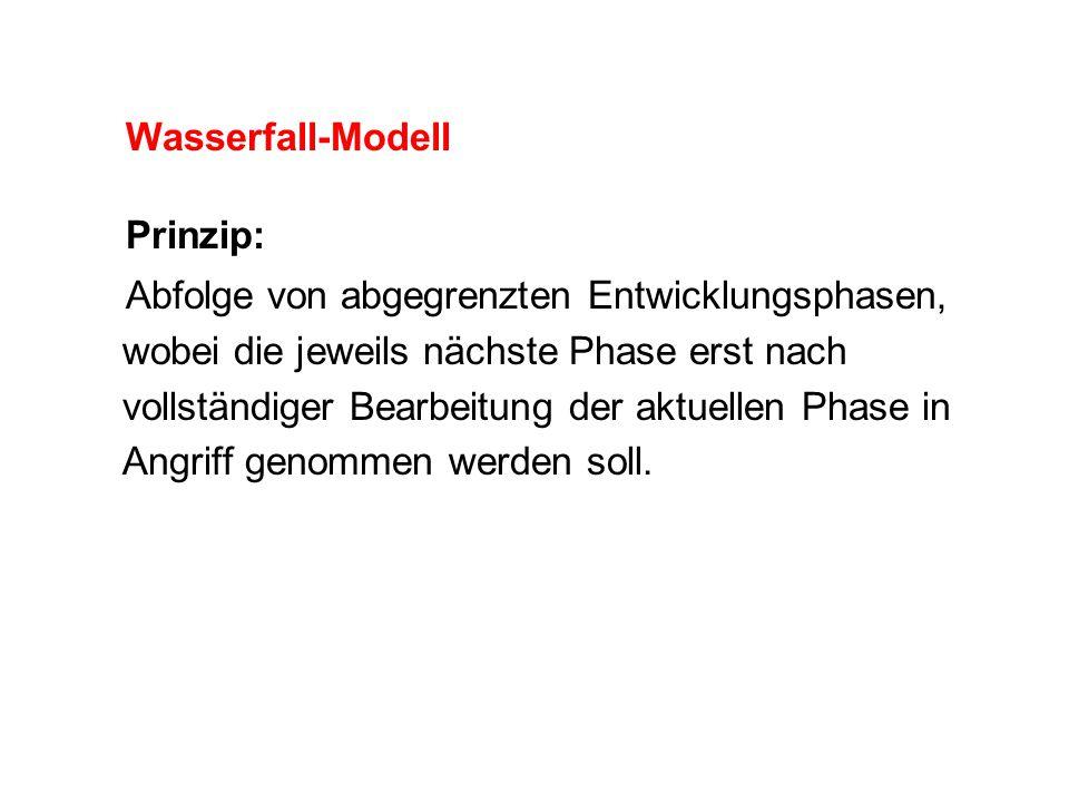 Wasserfall-Modell Prinzip: