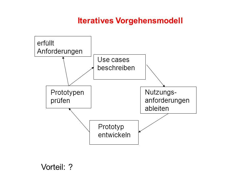 Iteratives Vorgehensmodell