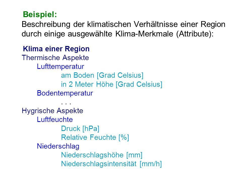 Beispiel: Beschreibung der klimatischen Verhältnisse einer Region durch einige ausgewählte Klima-Merkmale (Attribute):
