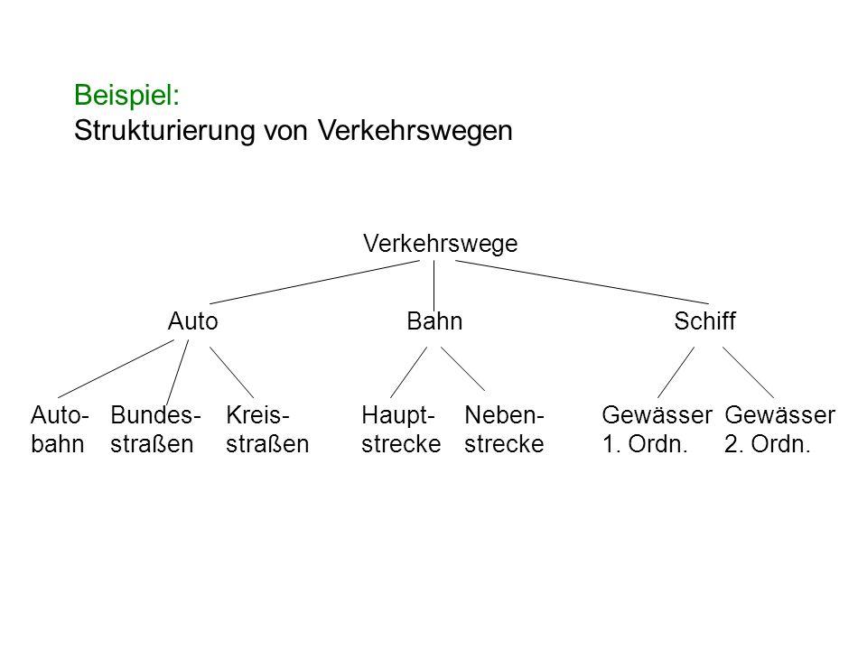 Beispiel: Strukturierung von Verkehrswegen