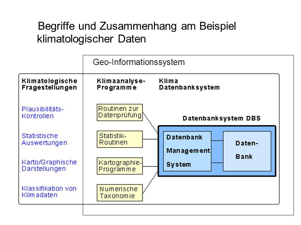 Begriffe und Zusammenhang am Beispiel klimatologischer Daten