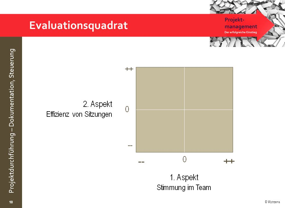 Evaluationsquadrat