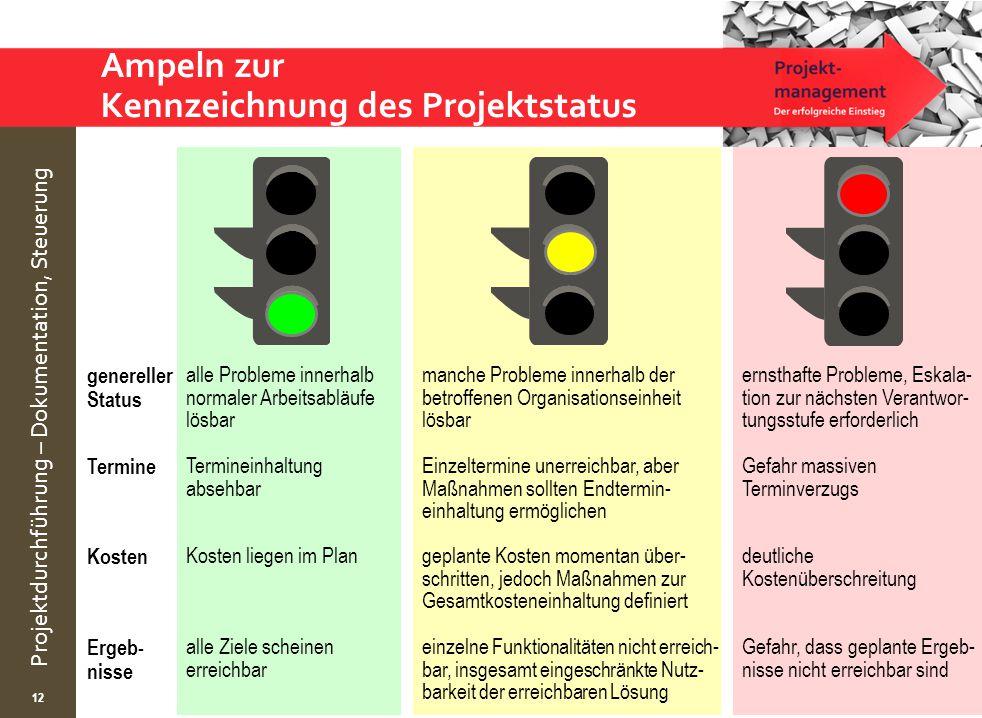 Ampeln zur Kennzeichnung des Projektstatus