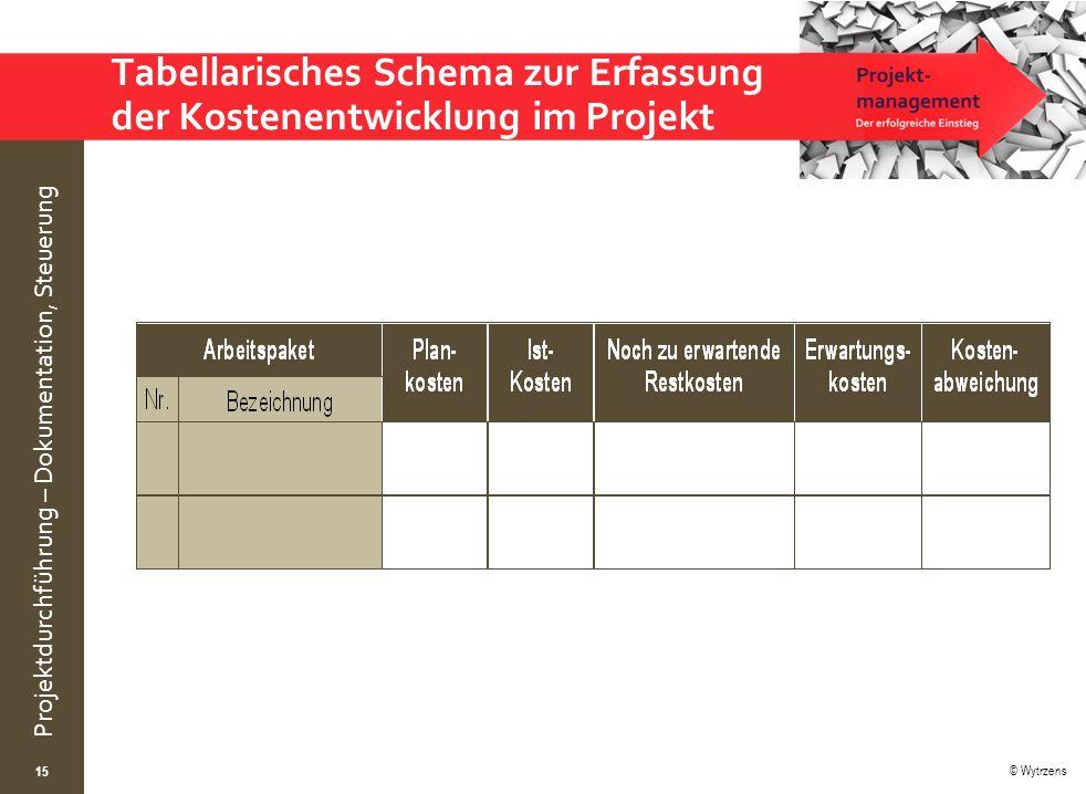 Tabellarisches Schema zur Erfassung der Kostenentwicklung im Projekt