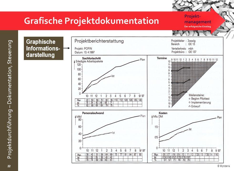Grafische Projektdokumentation