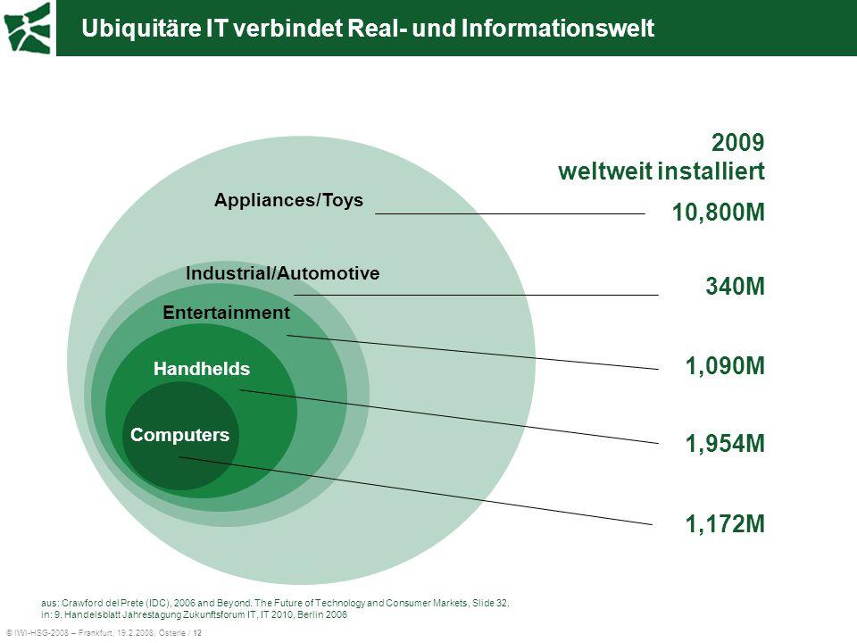 Ubiquitäre IT verbindet Real- und Informationswelt