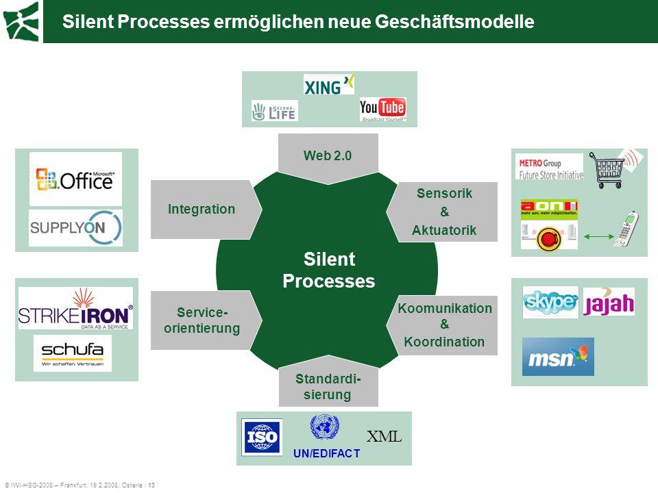 Silent Processes ermöglichen neue Geschäftsmodelle