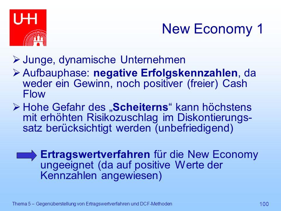 New Economy 1 Junge, dynamische Unternehmen