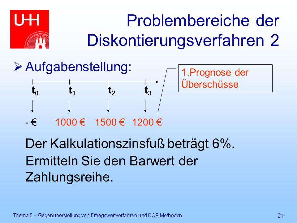 Problembereiche der Diskontierungsverfahren 2