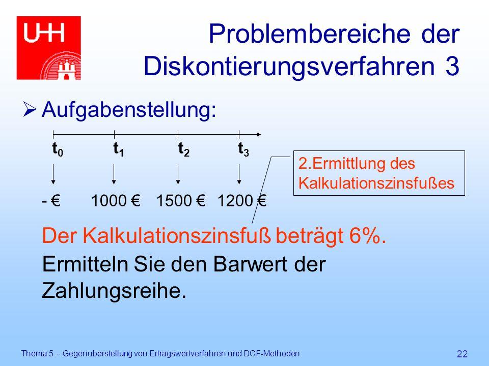 Problembereiche der Diskontierungsverfahren 3