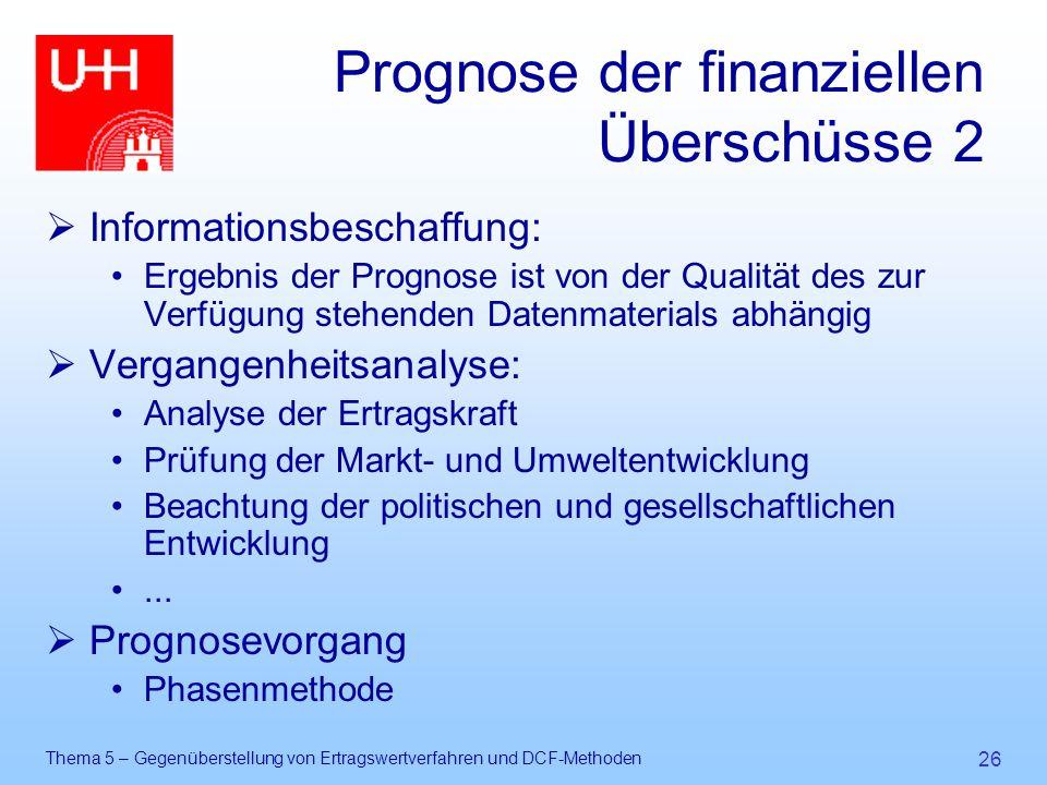 Prognose der finanziellen Überschüsse 2