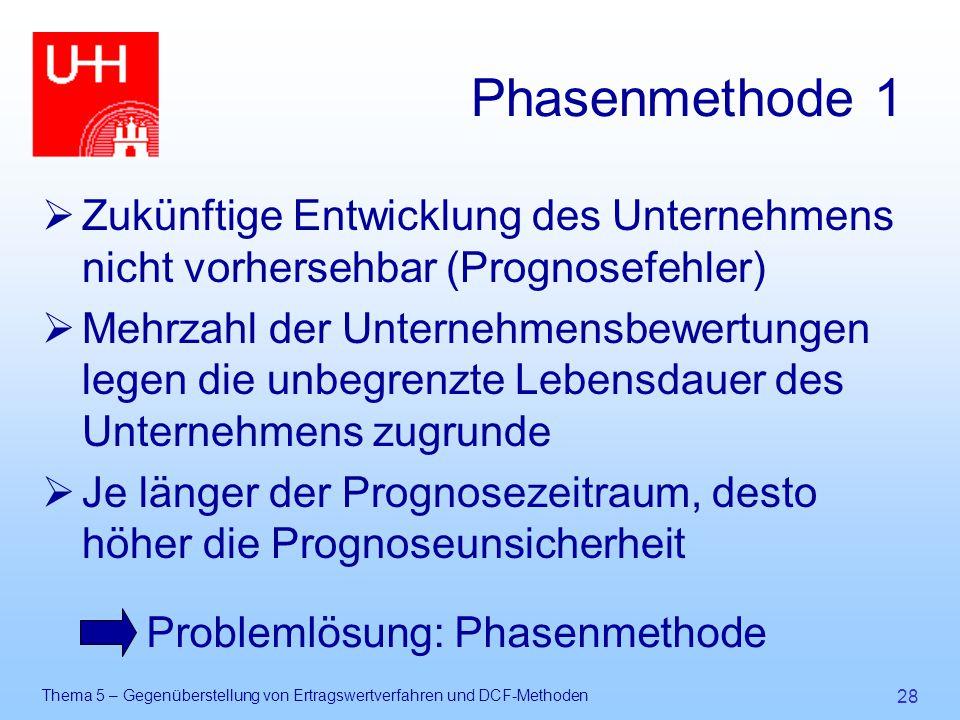 Phasenmethode 1 Zukünftige Entwicklung des Unternehmens nicht vorhersehbar (Prognosefehler)