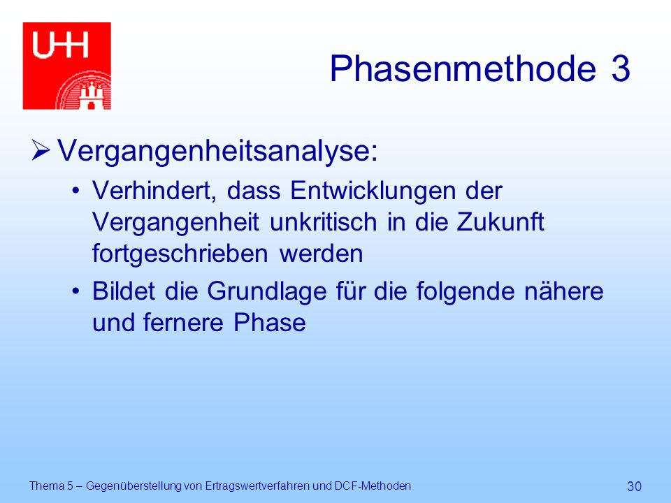 Phasenmethode 3 Vergangenheitsanalyse: