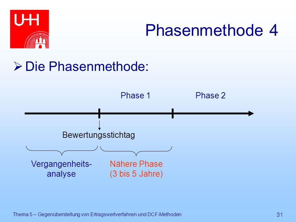 Phasenmethode 4 Die Phasenmethode: Phase 1 Phase 2 Bewertungsstichtag
