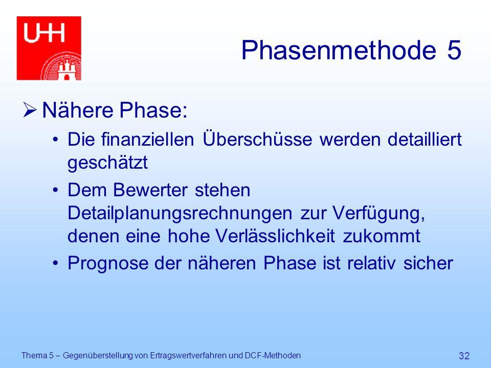Phasenmethode 5 Nähere Phase: