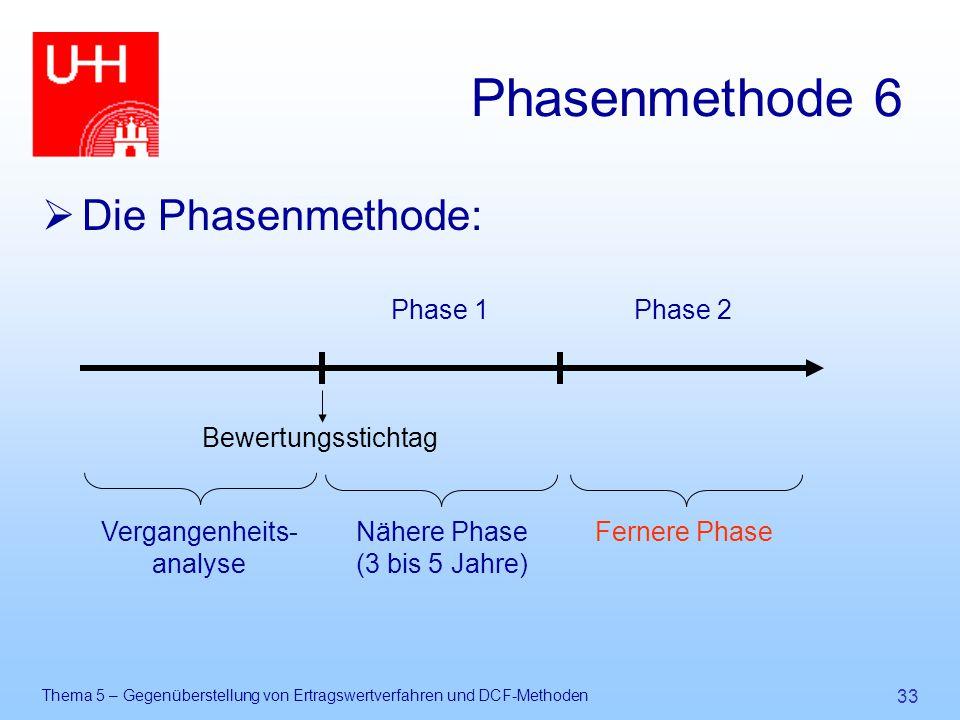 Phasenmethode 6 Die Phasenmethode: Phase 1 Phase 2 Bewertungsstichtag