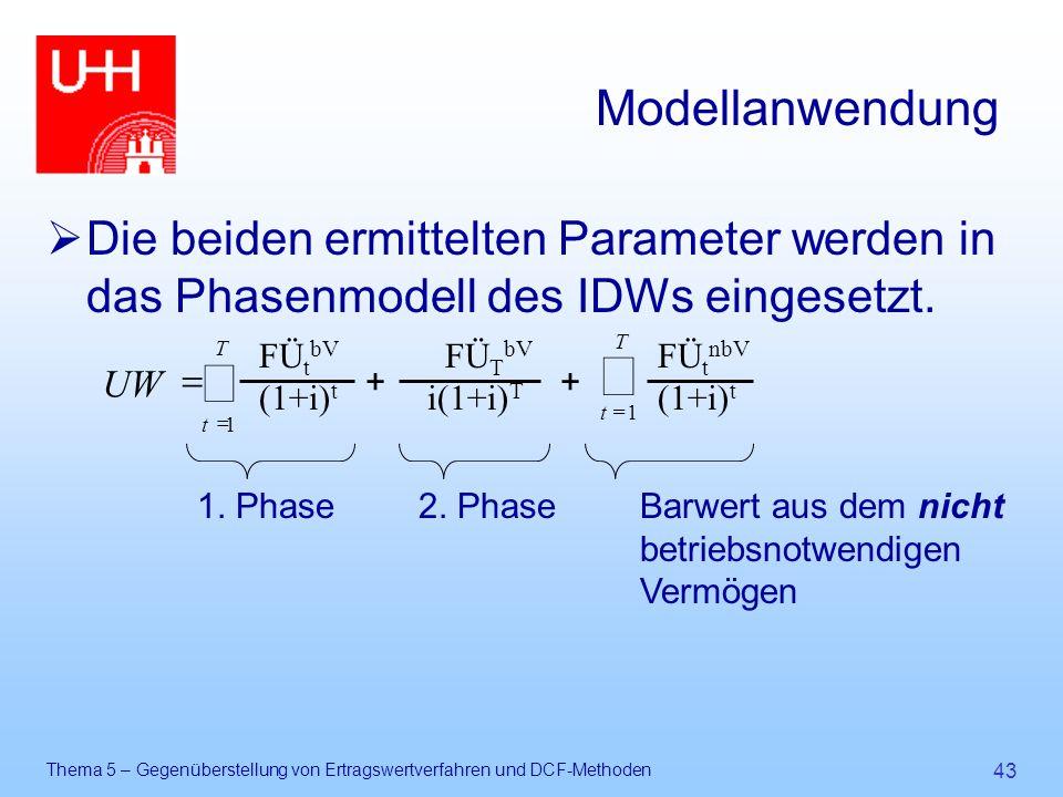 Modellanwendung Die beiden ermittelten Parameter werden in das Phasenmodell des IDWs eingesetzt. =
