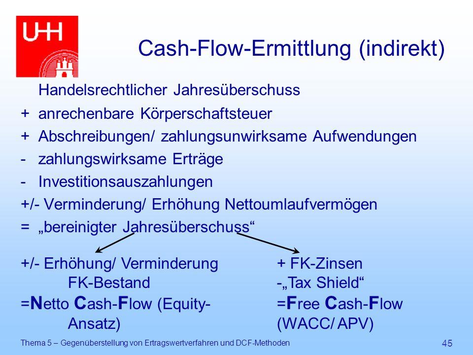 Cash-Flow-Ermittlung (indirekt)