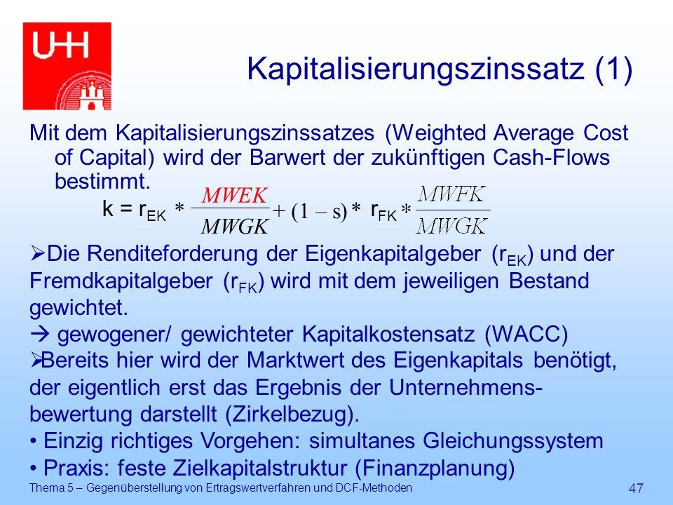 Kapitalisierungszinssatz (1)