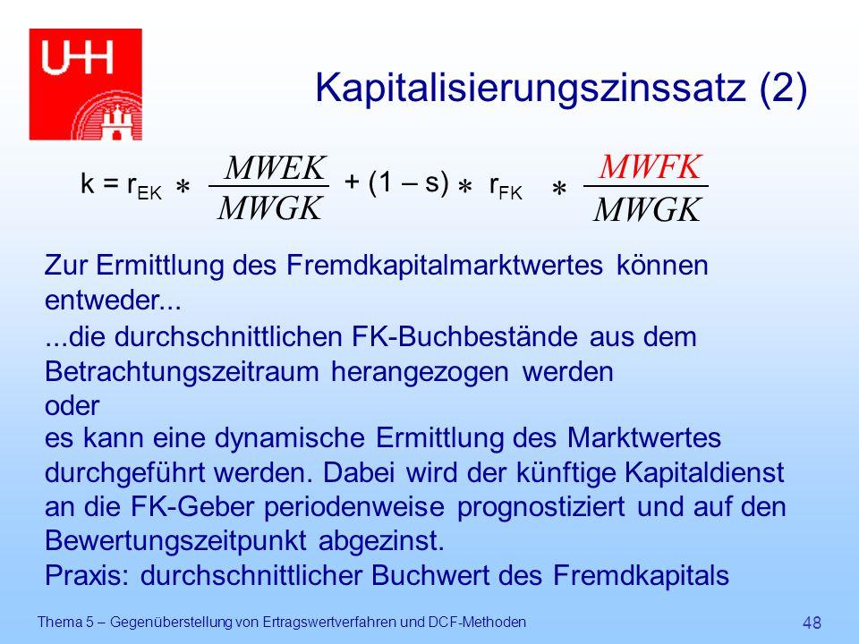 Kapitalisierungszinssatz (2)