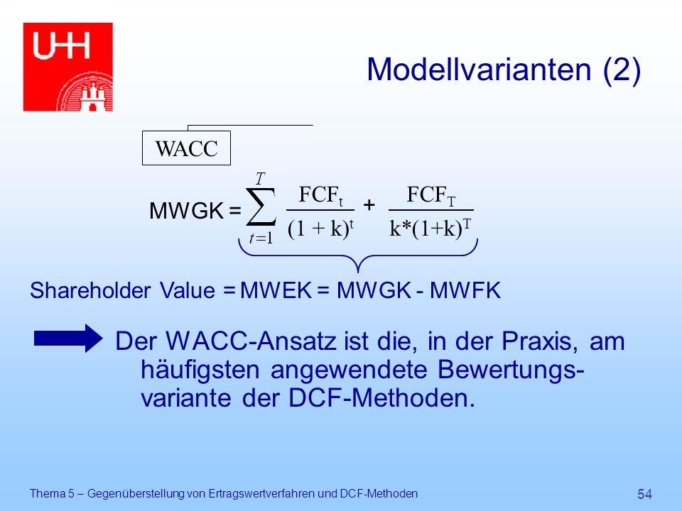 Modellvarianten (2) WACC. MWGK = FCFt. (1 + k)t. FCFT. k*(1+k)T. + MWGK. Shareholder Value =