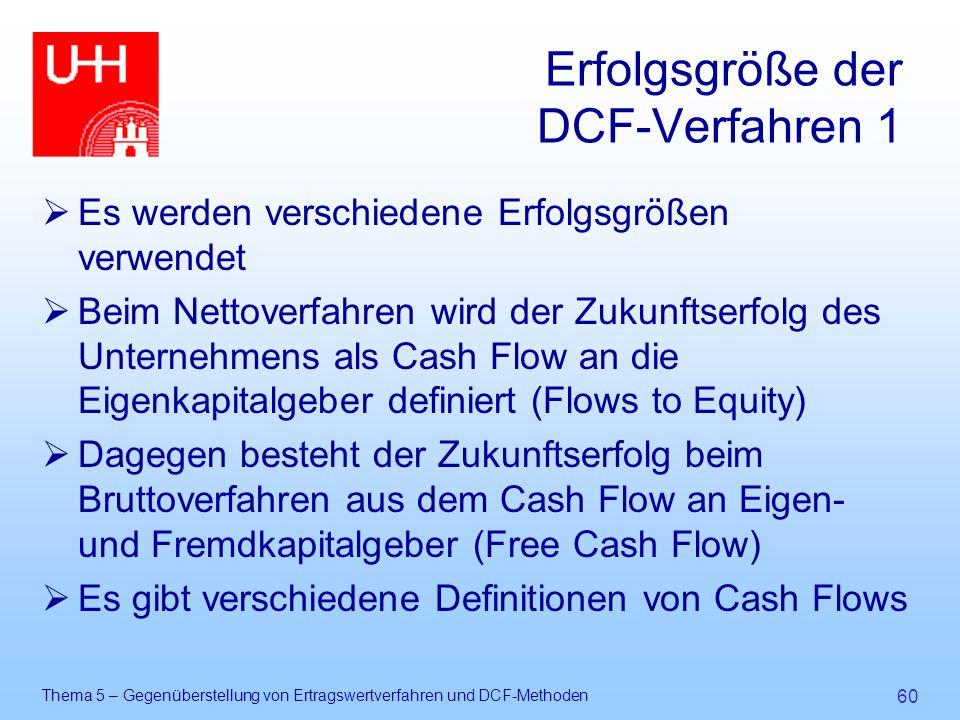 Erfolgsgröße der DCF-Verfahren 1