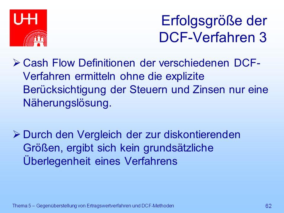 Erfolgsgröße der DCF-Verfahren 3