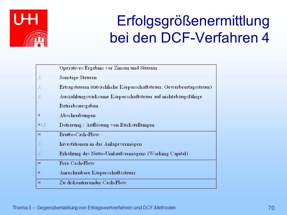 Erfolgsgrößenermittlung bei den DCF-Verfahren 4