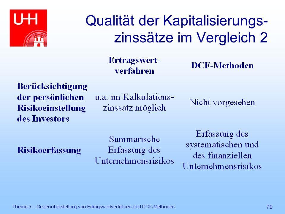 Qualität der Kapitalisierungs- zinssätze im Vergleich 2