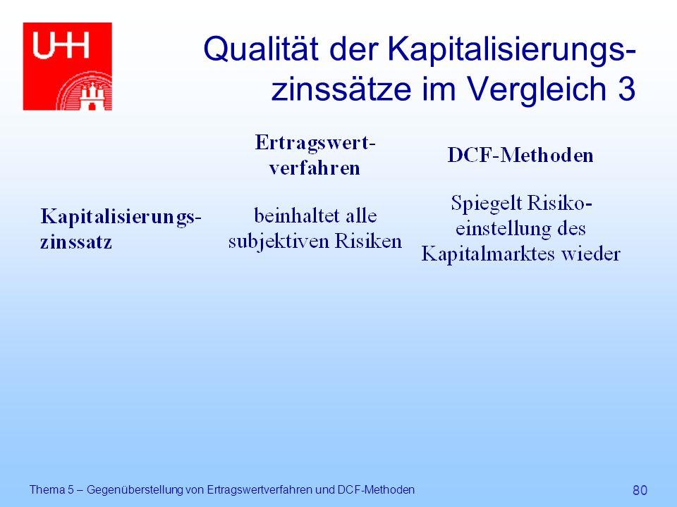 Qualität der Kapitalisierungs- zinssätze im Vergleich 3