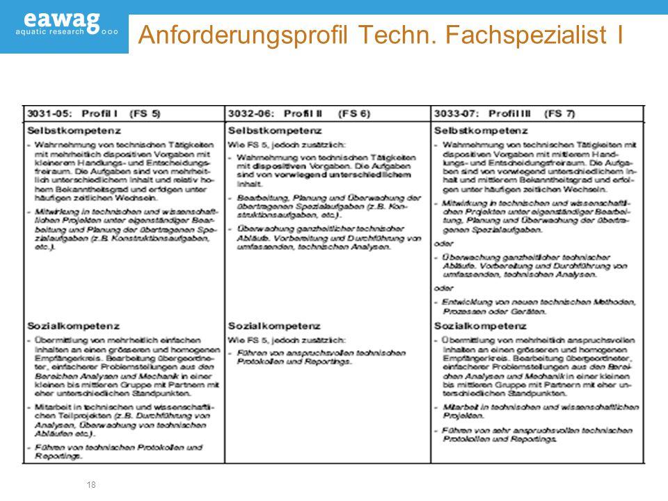 Anforderungsprofil Techn. Fachspezialist I