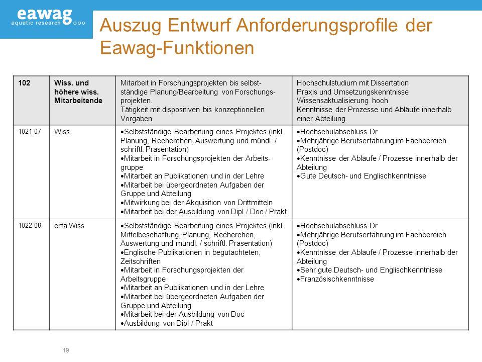 Auszug Entwurf Anforderungsprofile der Eawag-Funktionen