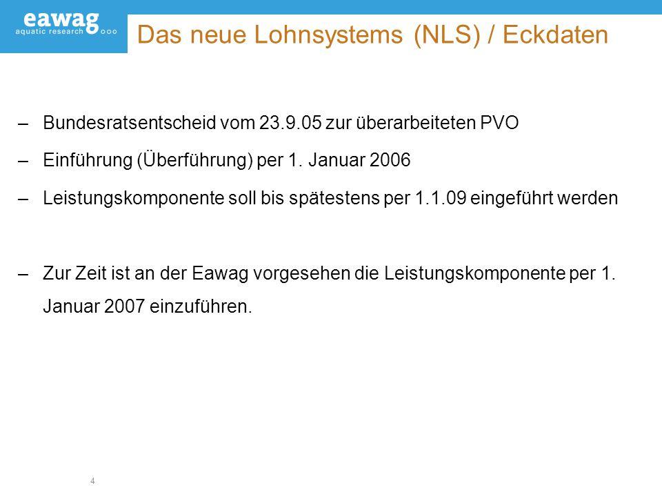 Das neue Lohnsystems (NLS) / Eckdaten