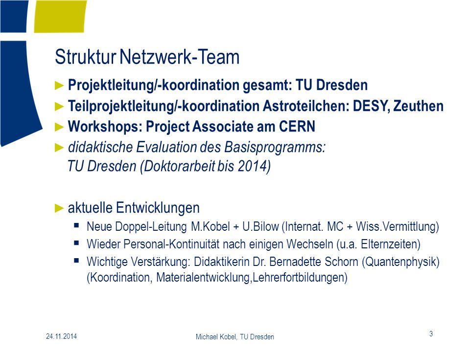 Struktur Netzwerk-Team