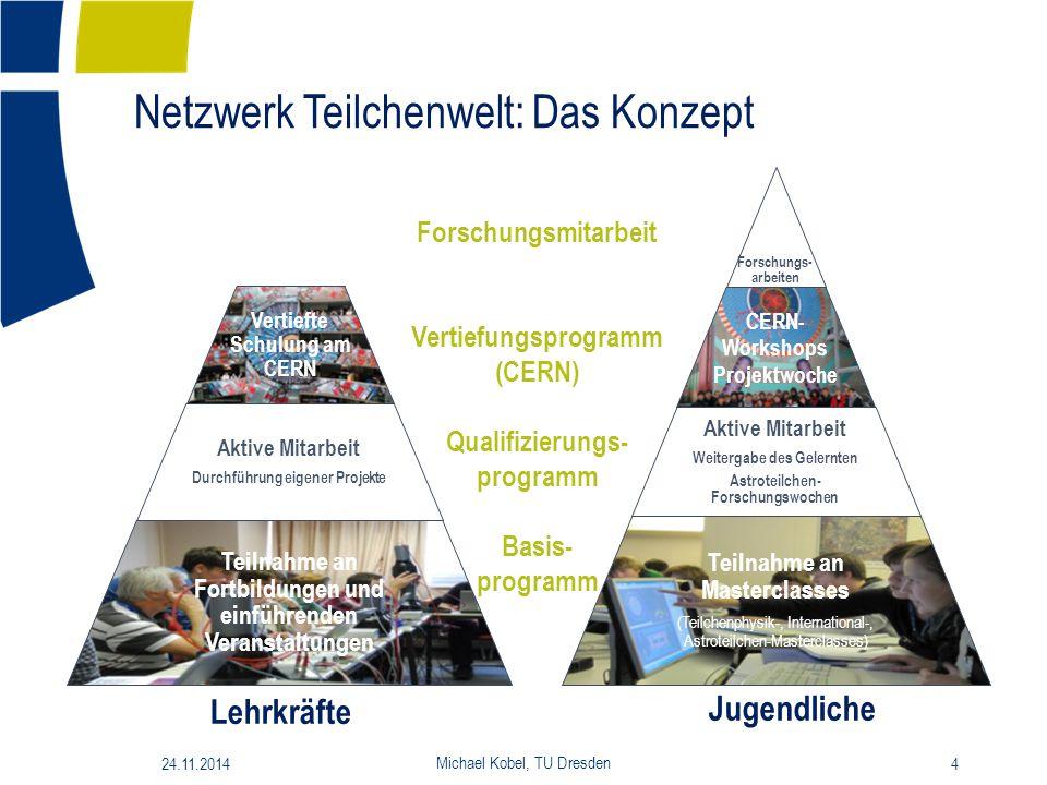 Netzwerk Teilchenwelt: Das Konzept